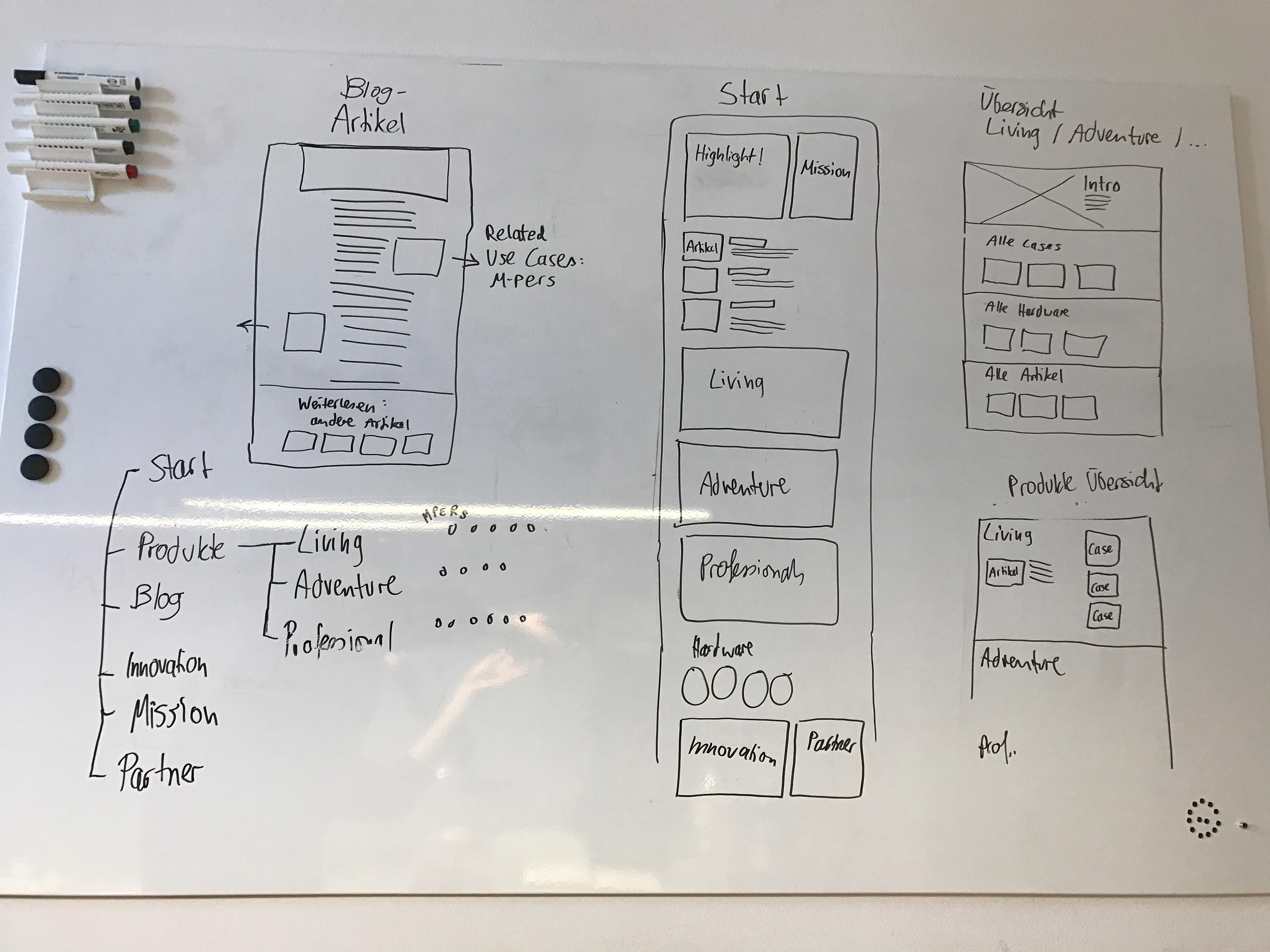 DavidStreit-Libify-Sitemap